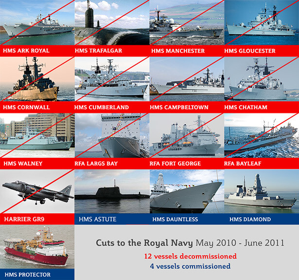 Infographic: Royal Navy cuts May 2010 - June 2011